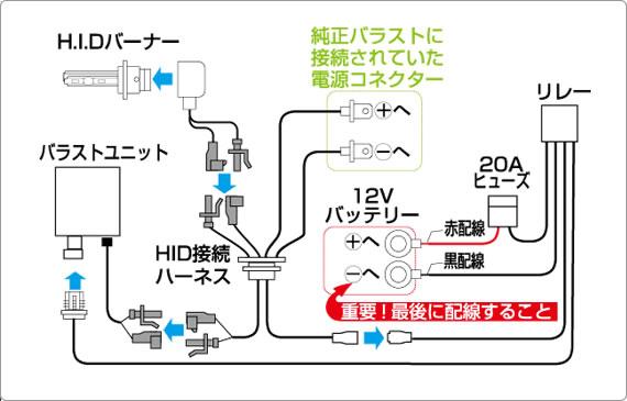 55w チューニング 配線図